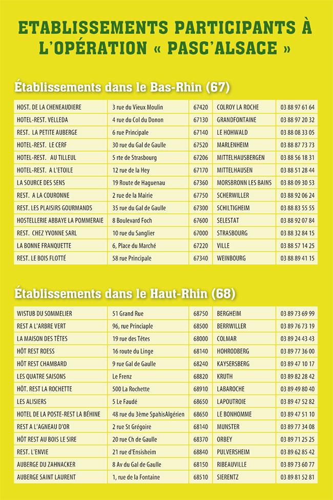 liste établissements participants Pasc'Alsace
